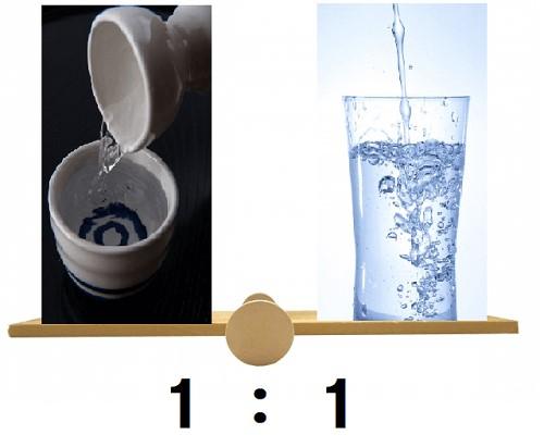 和らぎ水飲み方4