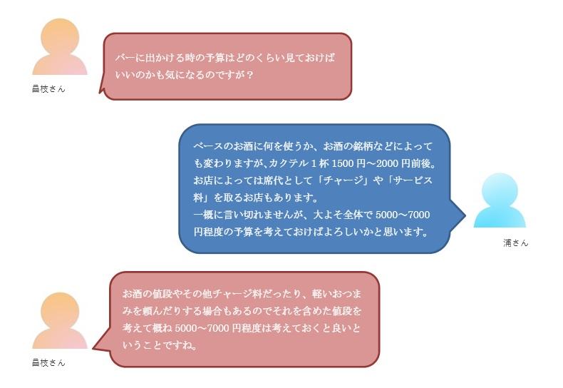 バー初心者会話3-1