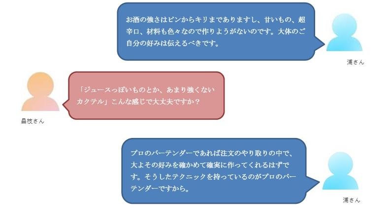 バー初心者会話2-3