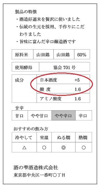 日本酒・飲みやすい1-3-2