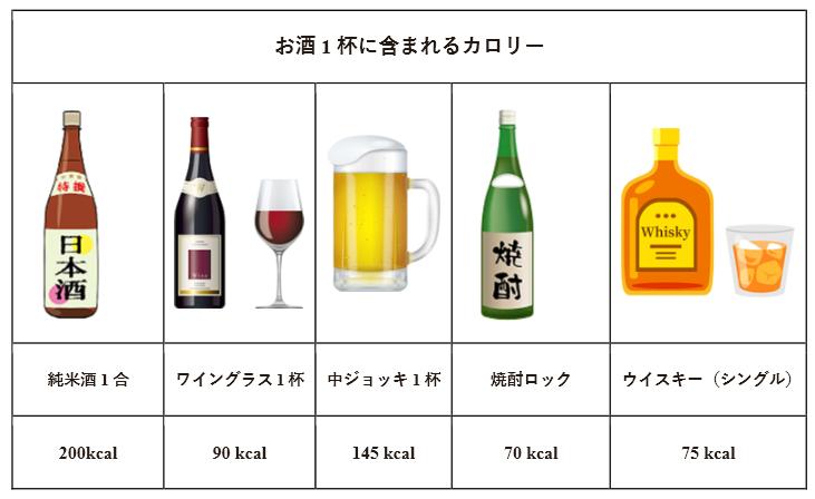 日本酒一合はどのくらいの量?カロリーなどよくある疑問を徹底解説!