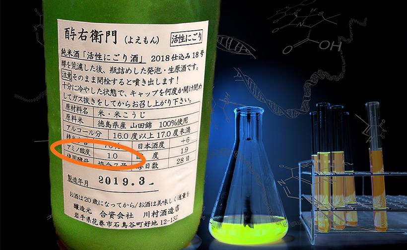 日本酒のアミノ酸度