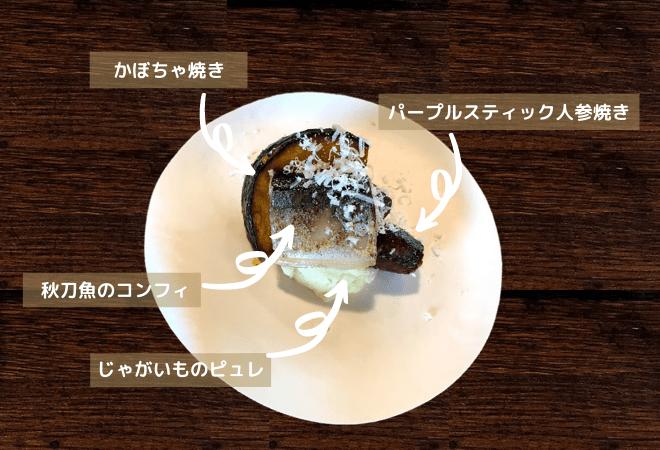 秋刀魚と秋野菜のおつまみ